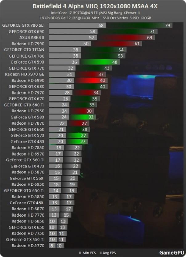 Battlefield-4-GPUs