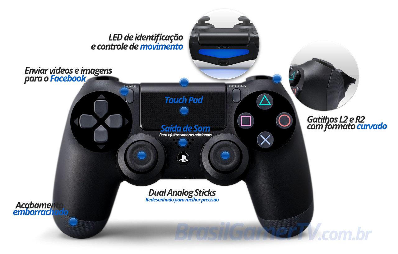 Controller Best Design