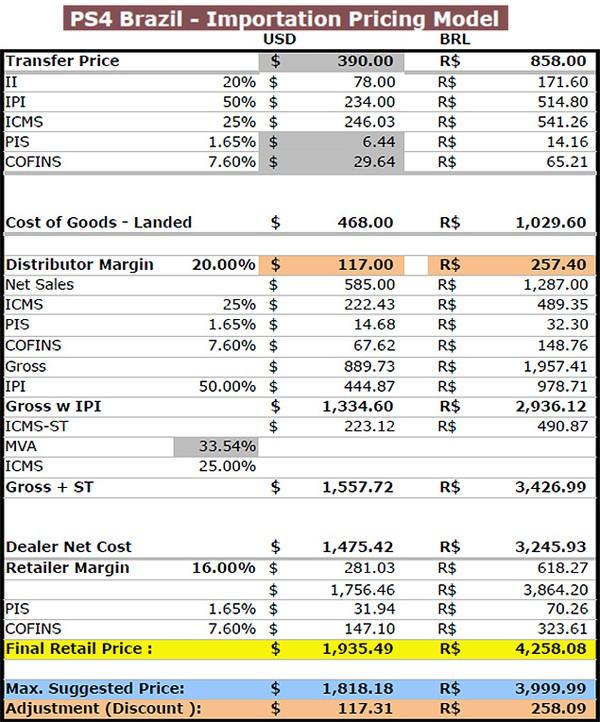 ps4k-tabela-custos-ps4_content